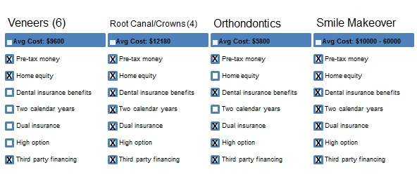 Options for financing cosmetic dentistry from Boston dentist Dr. Jill Smit